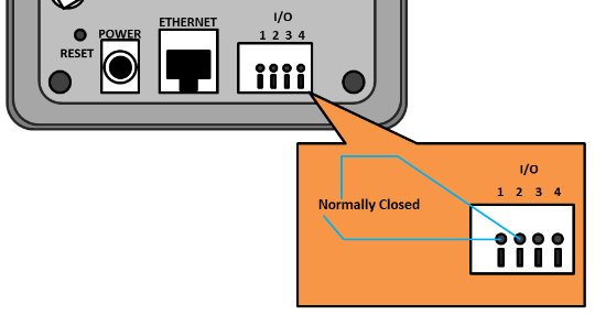 ADC-520IR Digital Input Triggers