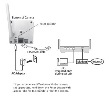 Adc-v620pt alarm. Com wireless ip indoor 720p hd pan/tilt.