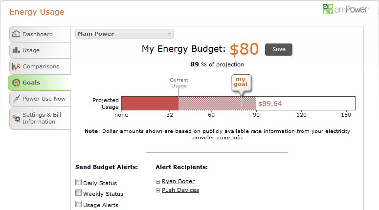 Alarm.com energy management goals