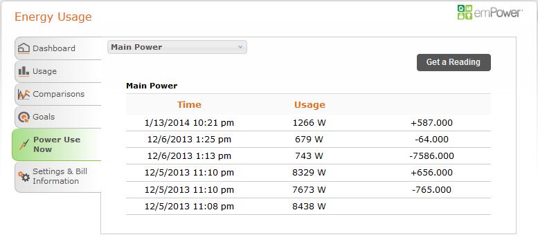 Alarm.com energy management power use now